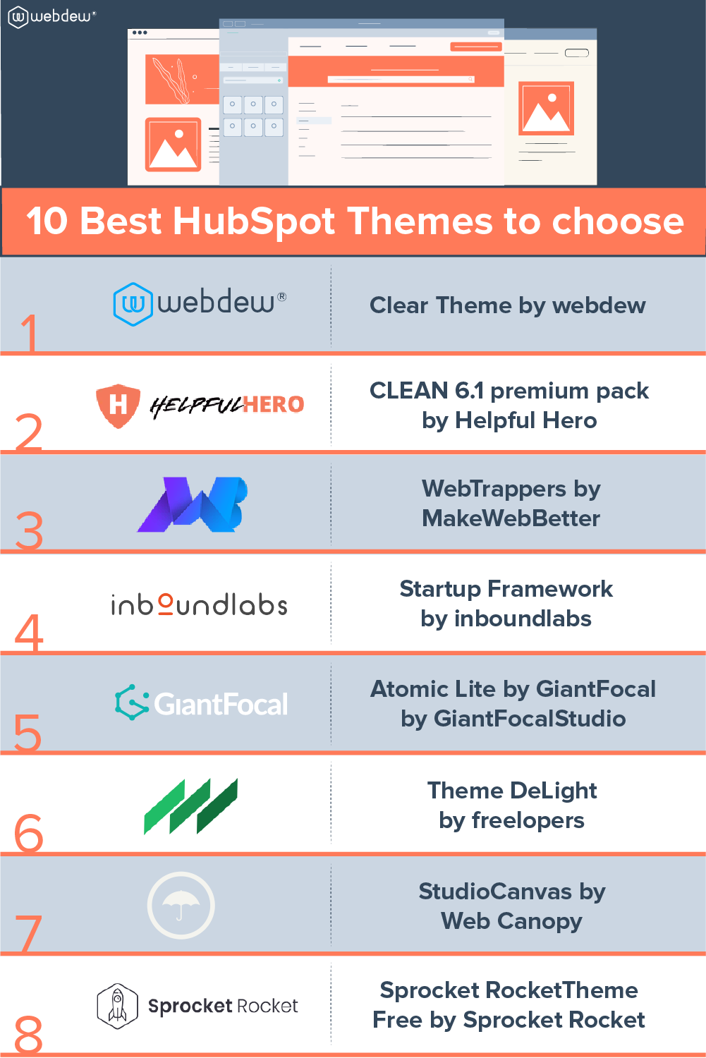 10-best-hubspot-themes-to-choose-from