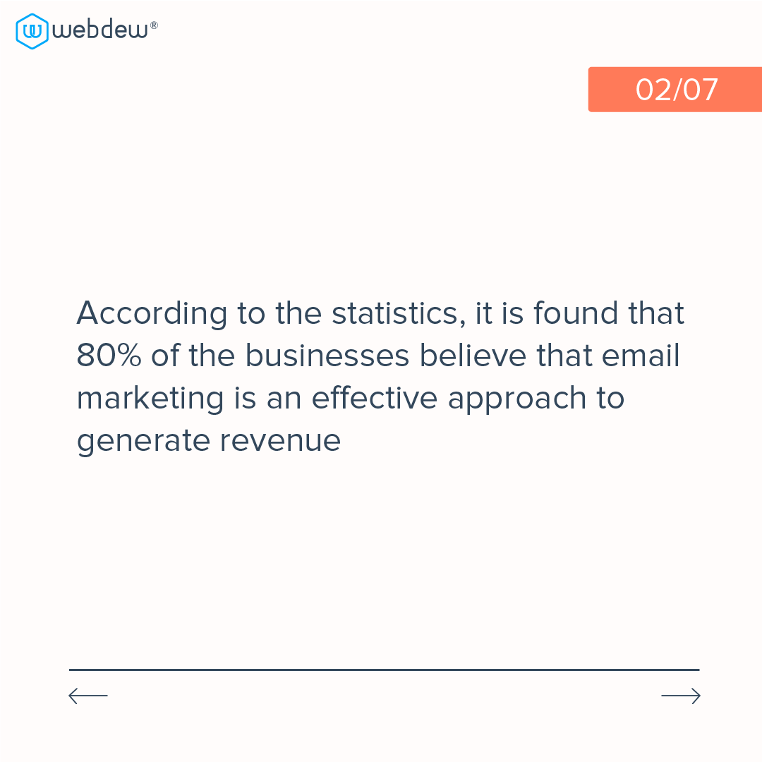2- statistics about HubSpot email drip campaign