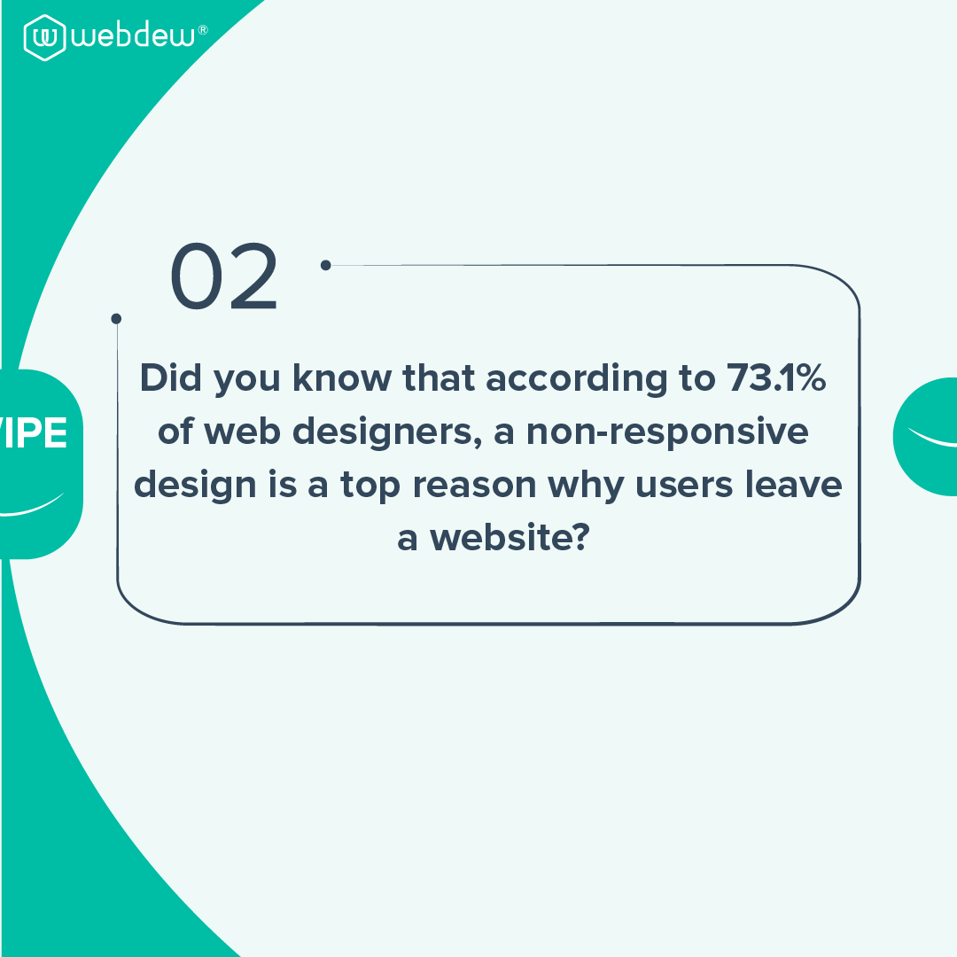 2- statistics about web design