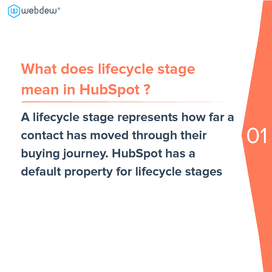 2- what does lifecycle stage mean in HubSpot