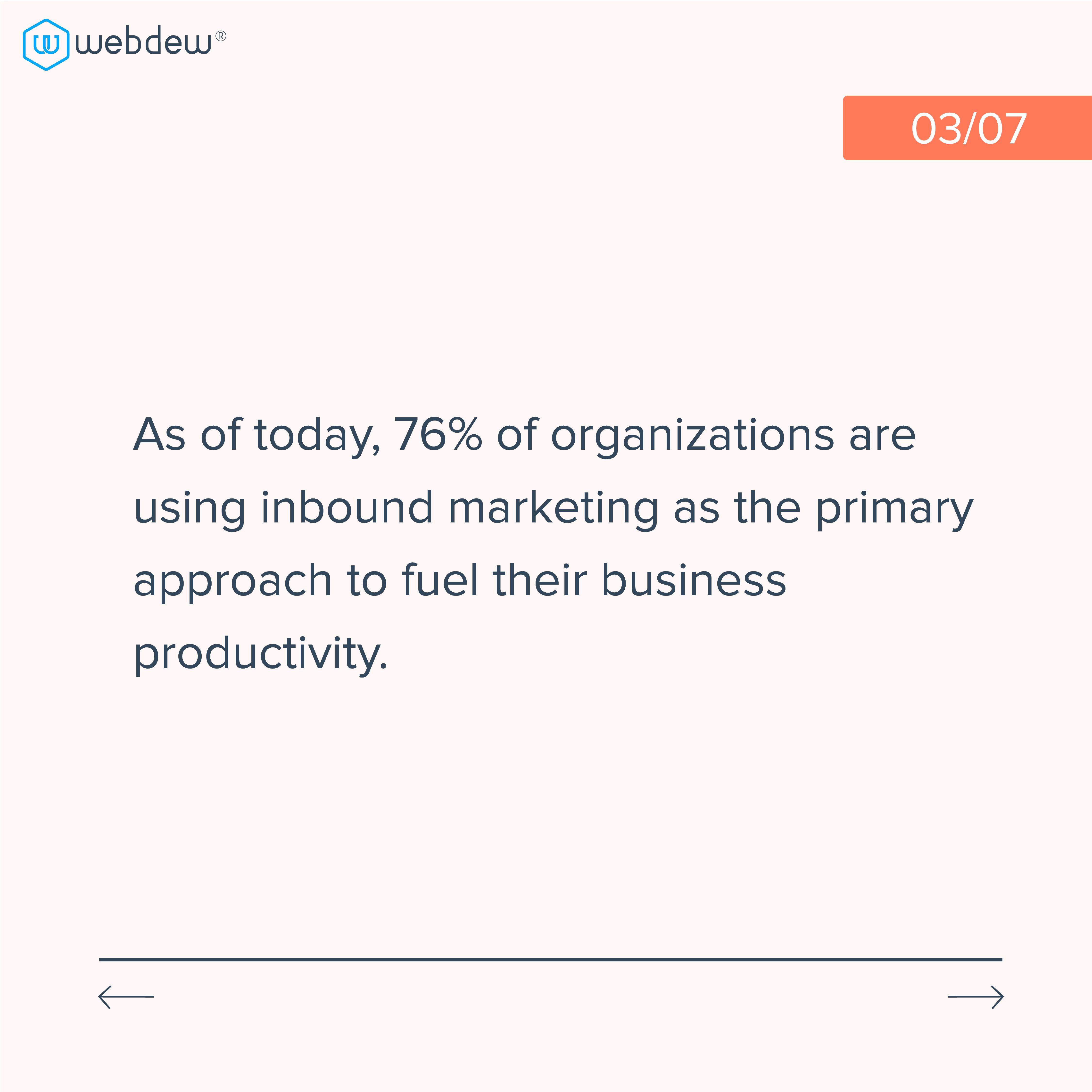 2. evolution of hubspot from marketing tool to Hubspot growth platform-03