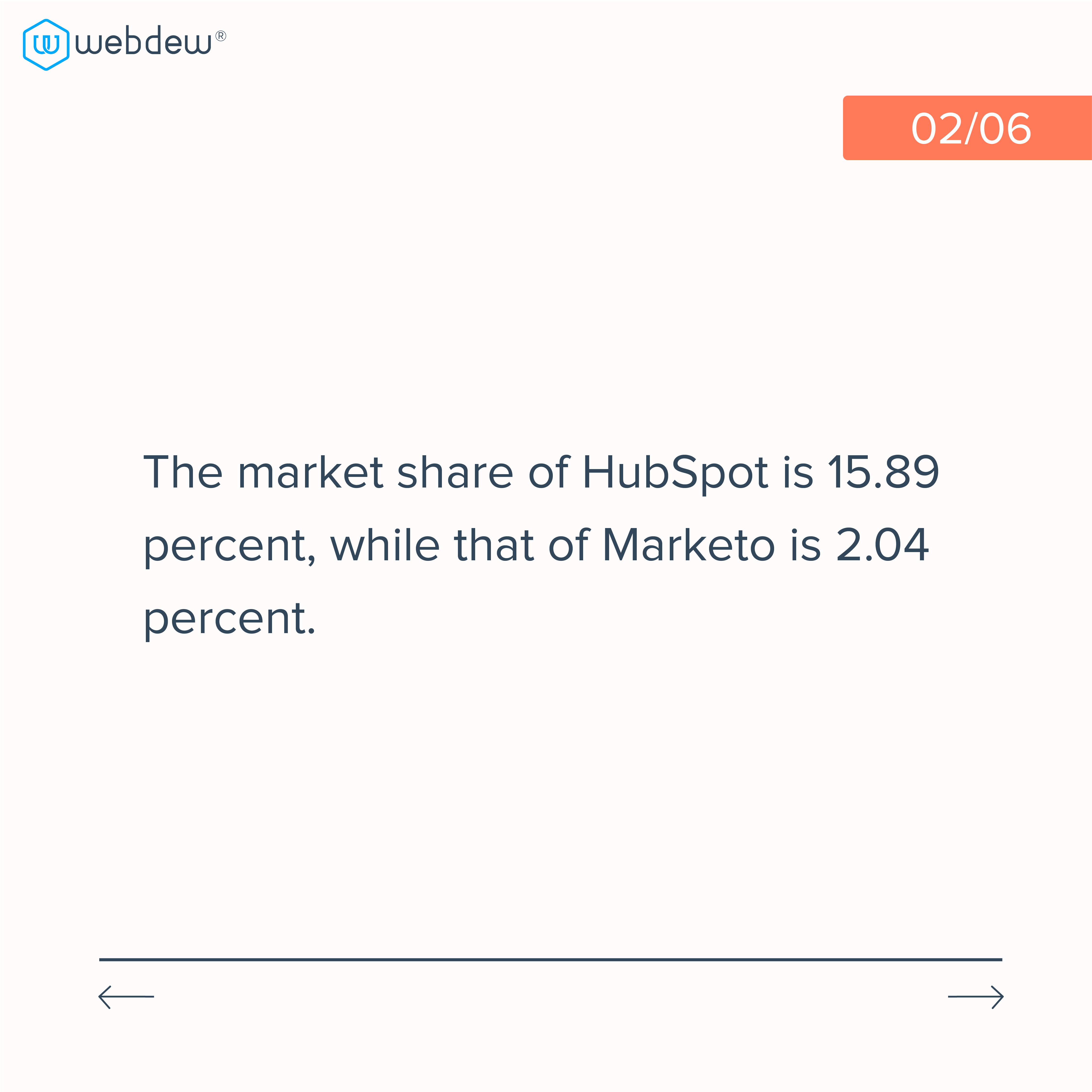 2. statistics about hubspot vs marketo which is best for you in 2021-02