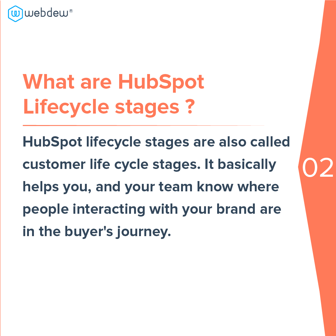 3- what are HubSpot lifecycle stages