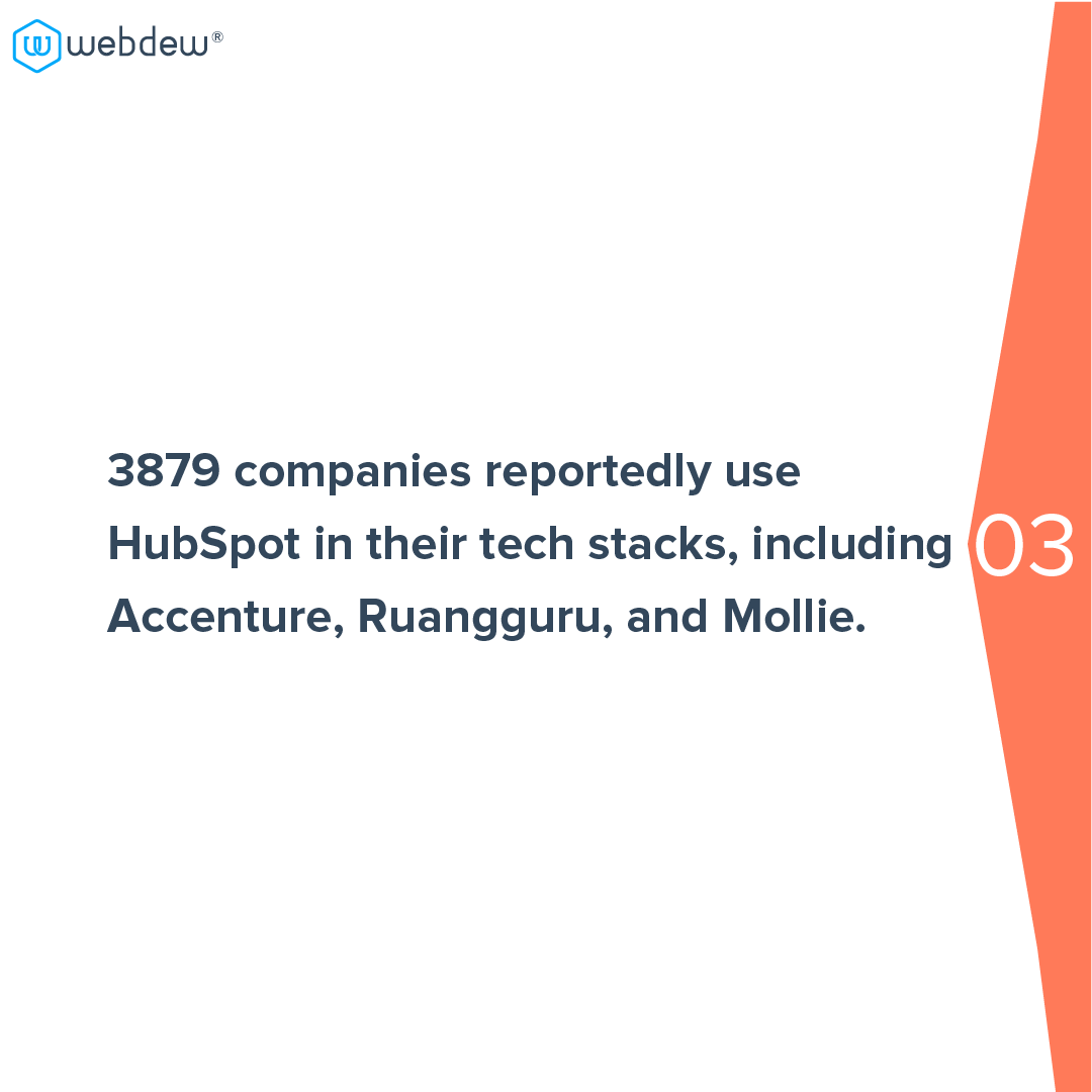 4- fact about HubSpot sales workflow