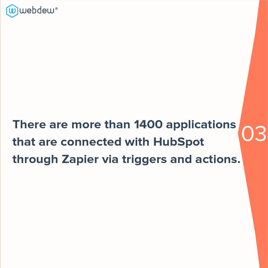 4- facts about zapier