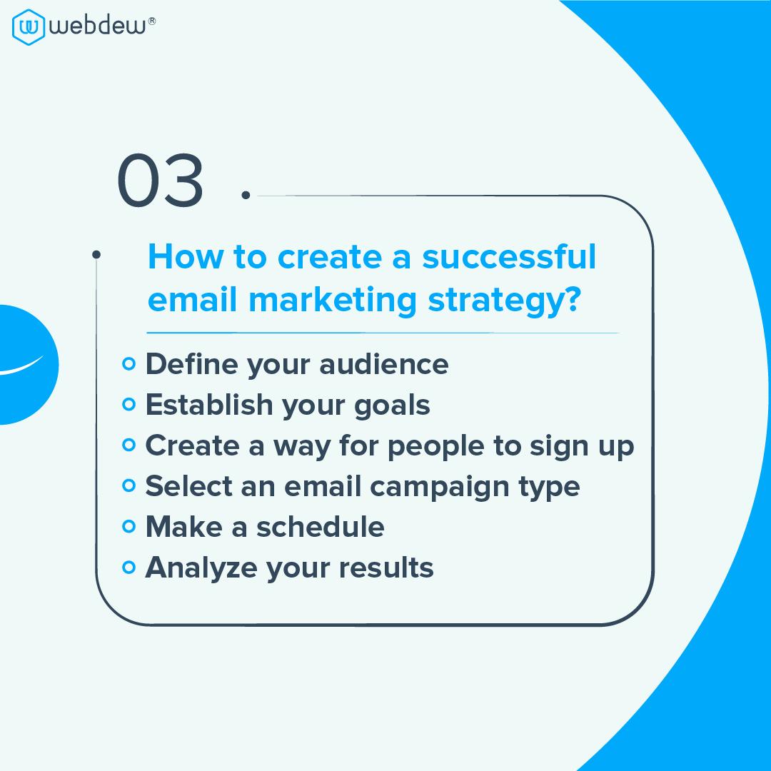 4- how to create a  successful marke