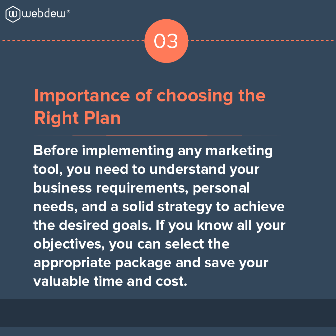 4- importance of choosing the right plan