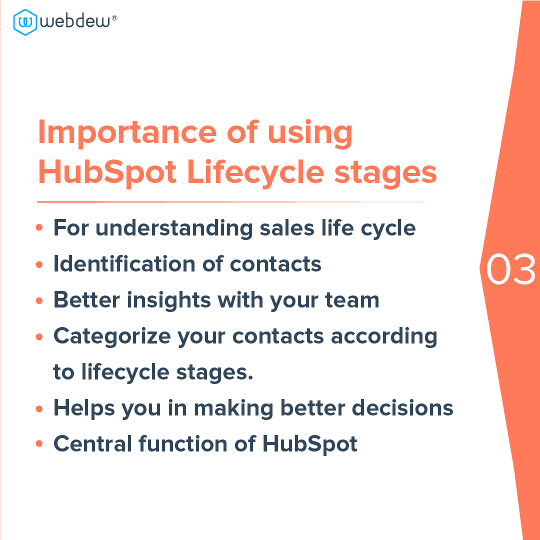 4- importance of using HubSpot lifecycle stages