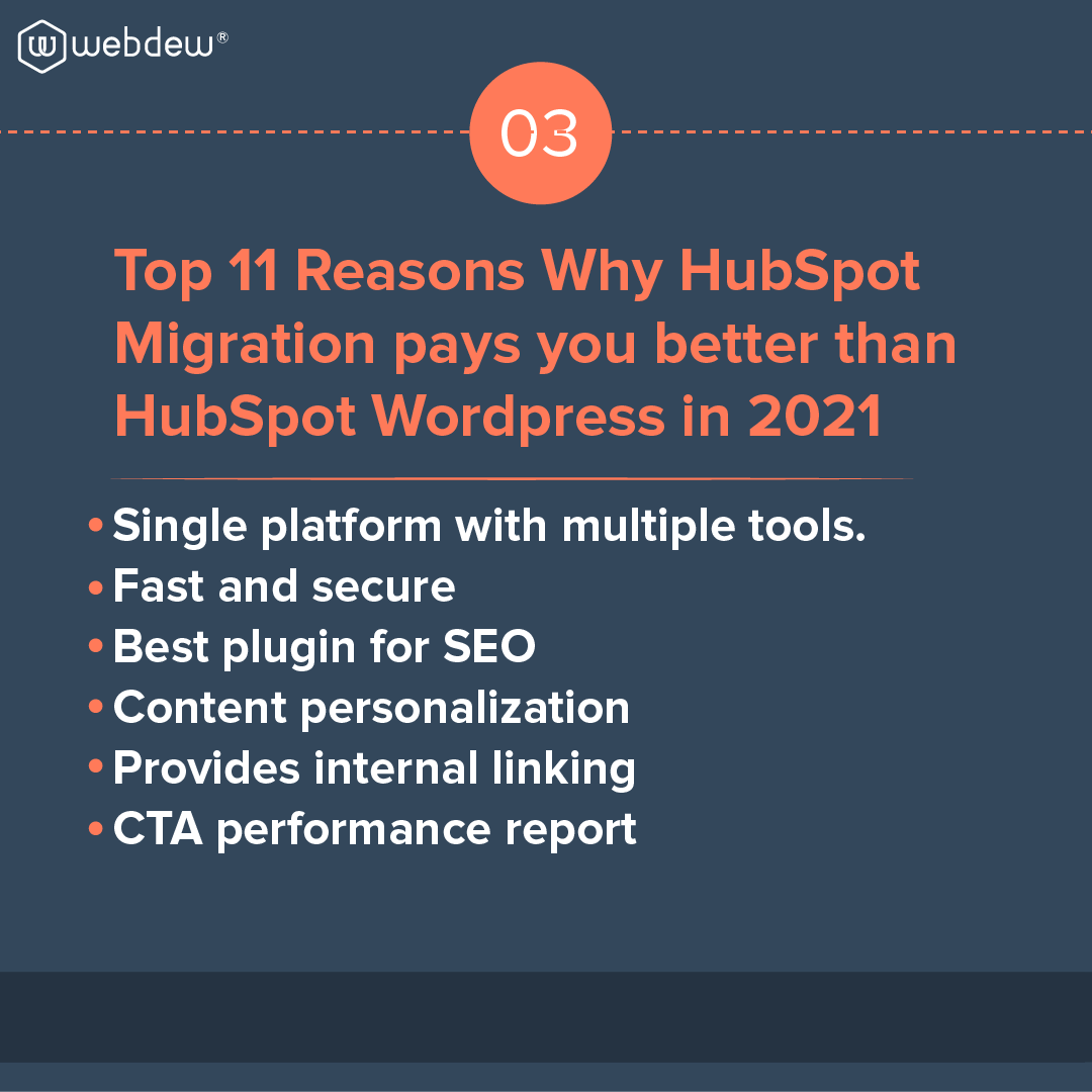 4- top 11 reasons for HubSpot migration to wordpress