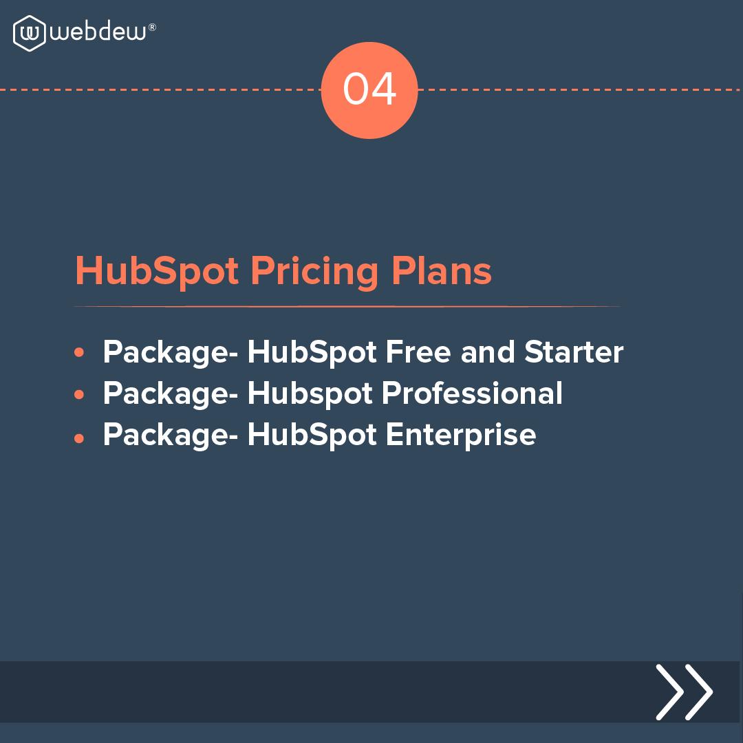 5- HubSpot pricing plans