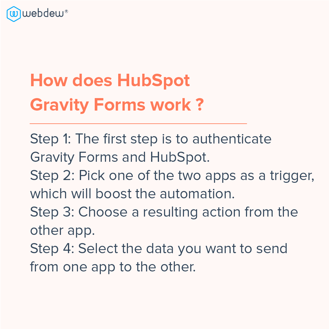 5- how does HubSpot gravity frame work