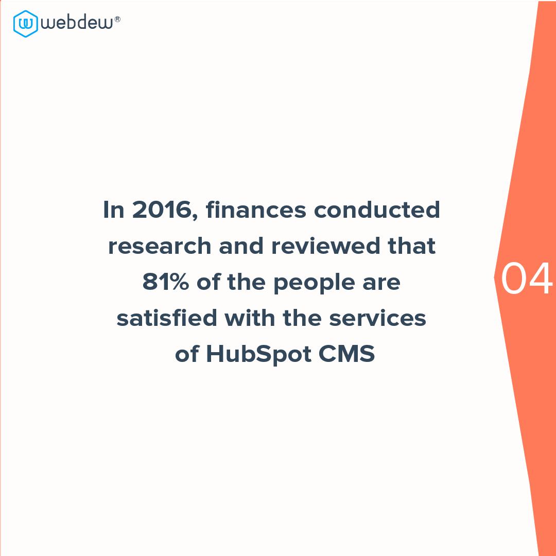 5- statistics about HubSpot cms