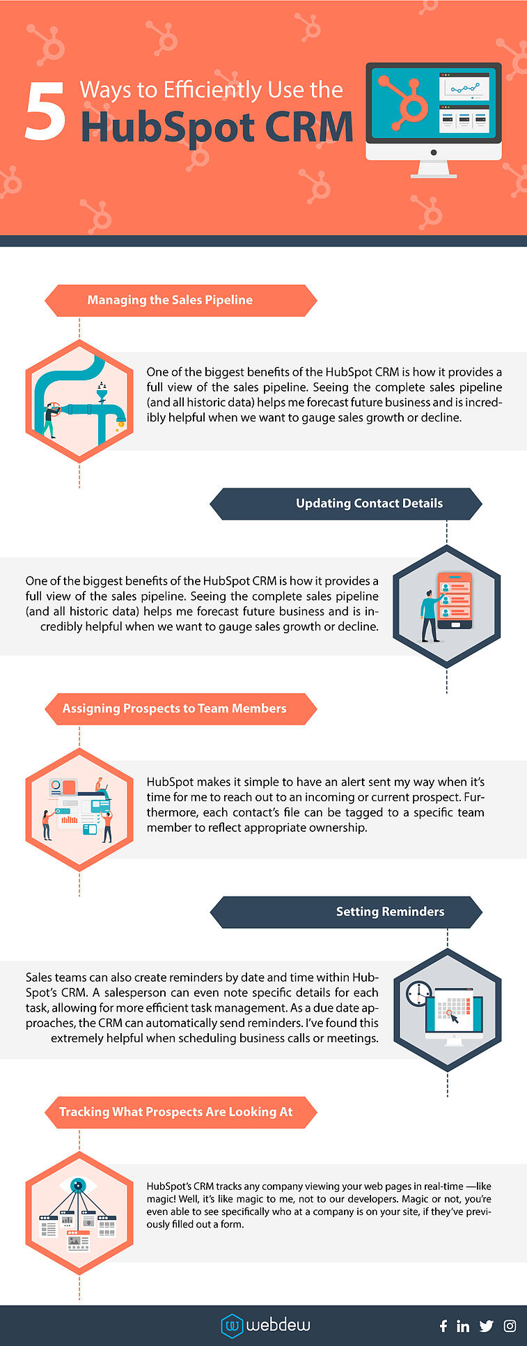 5-Ways-to-Use-the-HubSpot-CRM