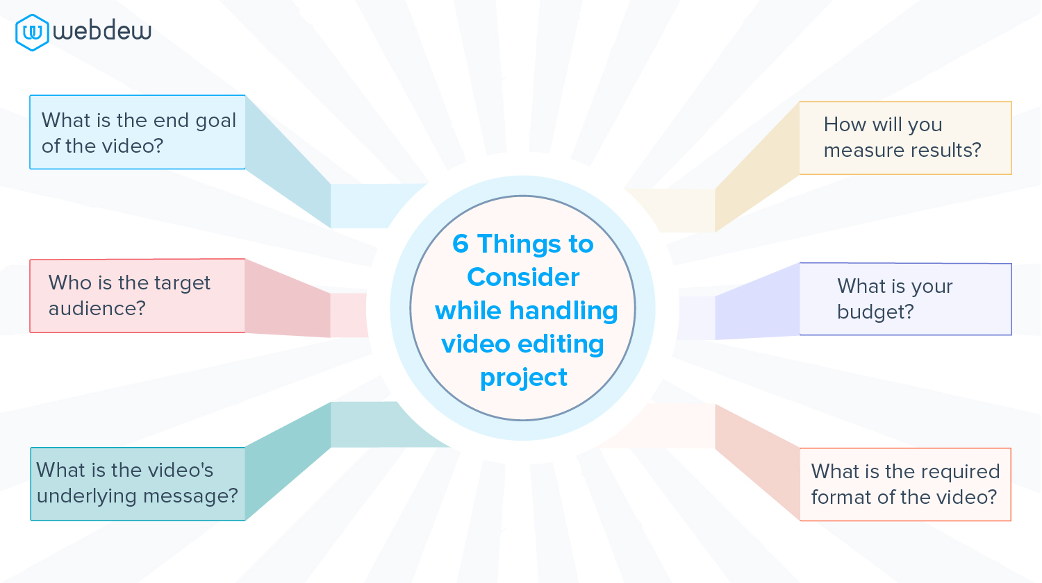 6-things-to-consider-while-handling-video-editing-process