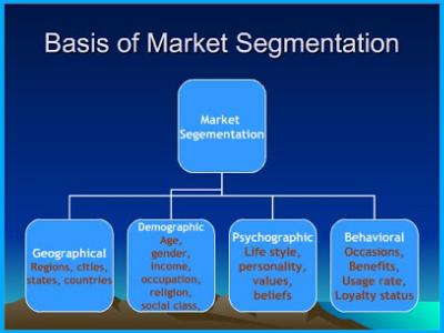 market-segmentation-categories