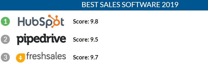Hubspot Sales Comparison