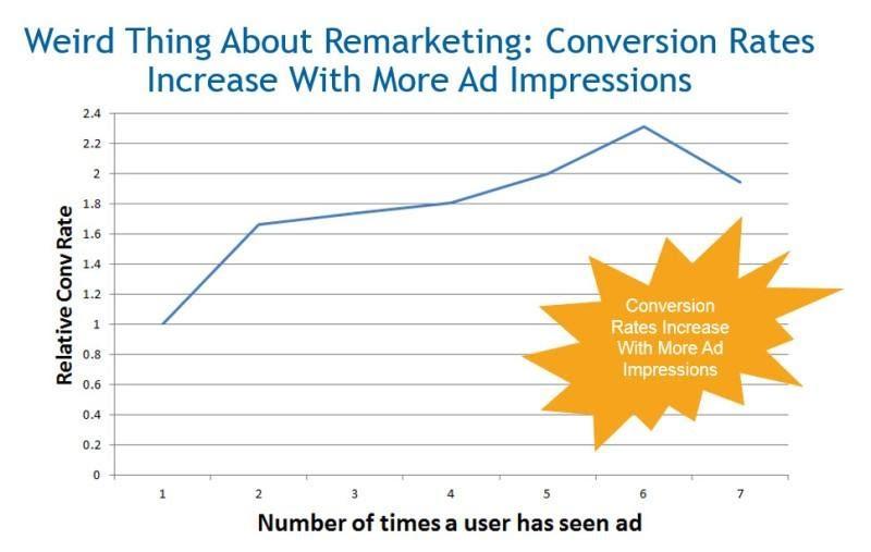 Ad_impression