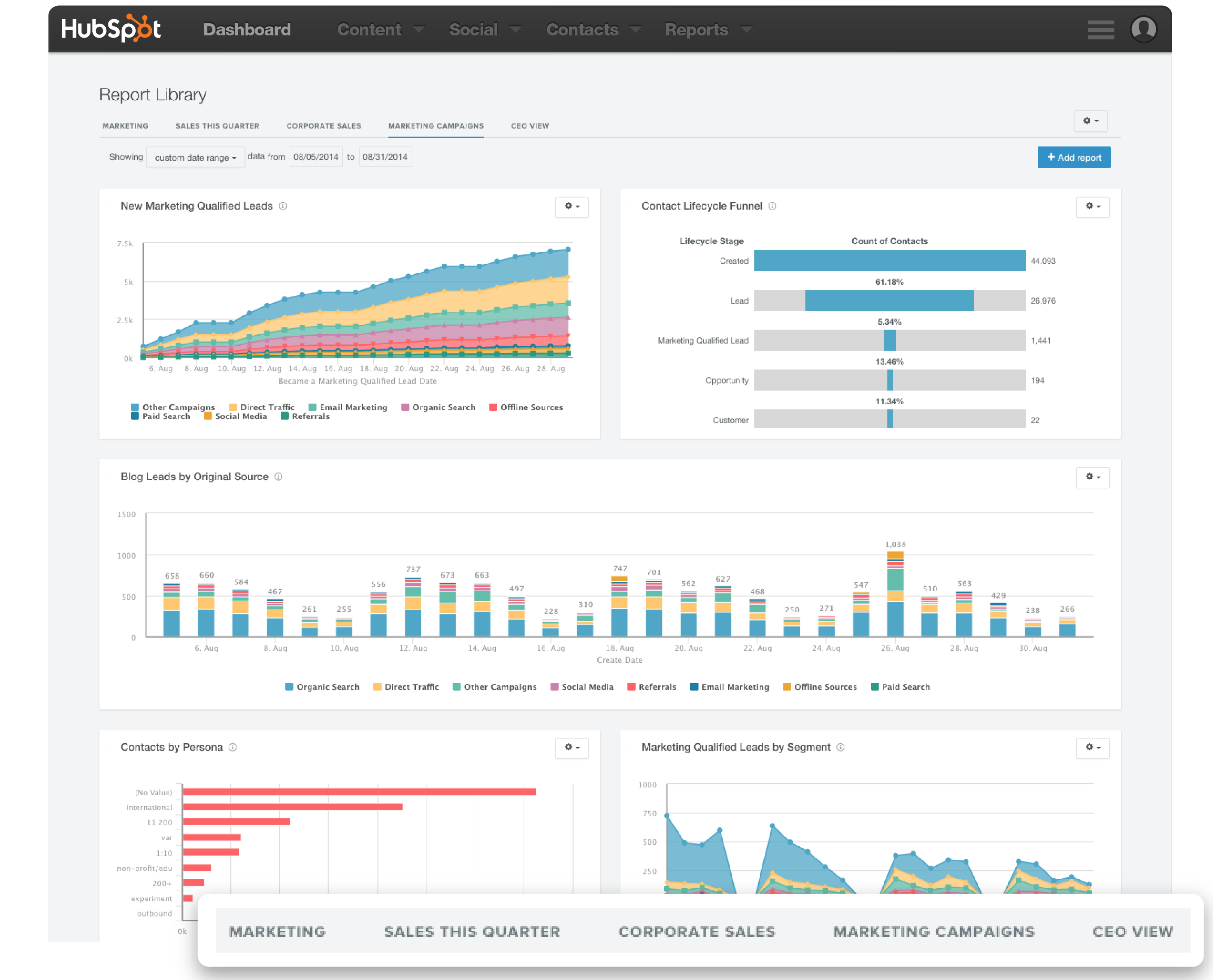 Reporting_Add-on_hubspot