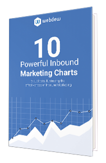 10-powerful-inbound-marketing-chart.png