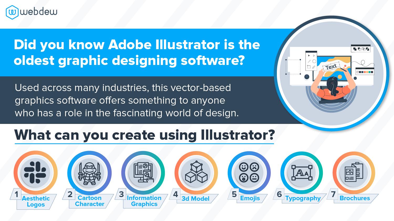 Use of Adobe illustrator