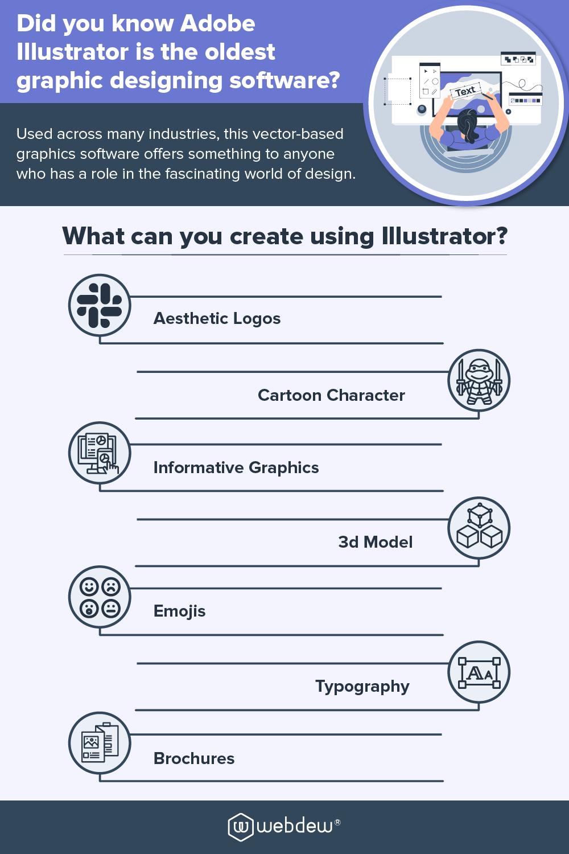 adobe-illustrator-oldest-graphic-designer-software
