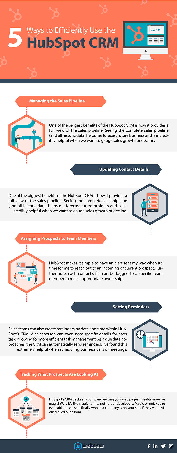 Alternatives to HubSpot CRM - 5 Ways to Use the HubSpot CRM - infographic
