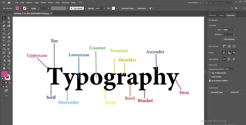 anatomy-of-typography