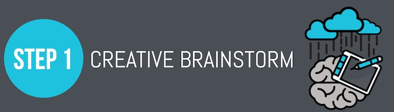 Animated video production brain-storming graphic