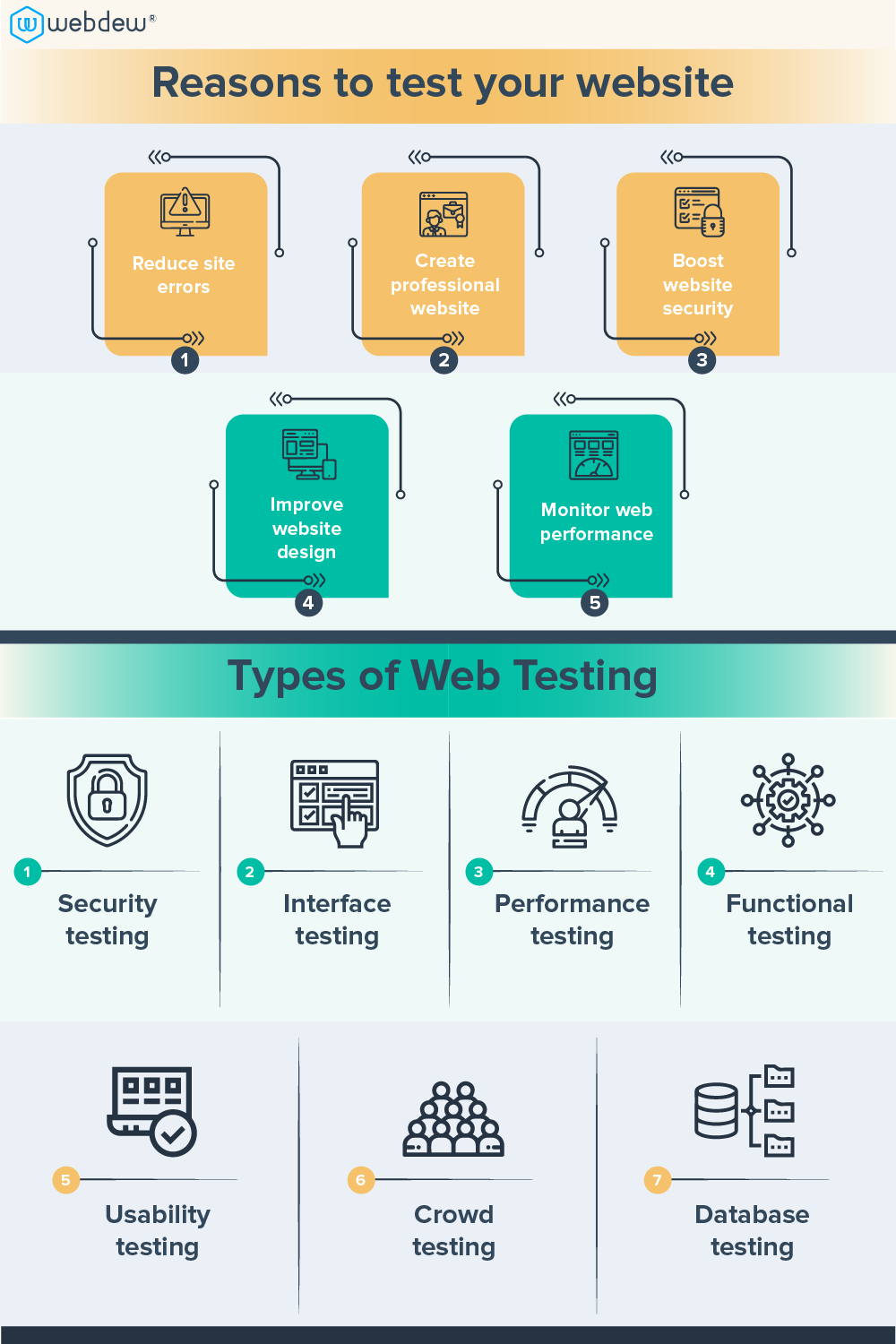 basic-principles-of-testing-you should-know-about