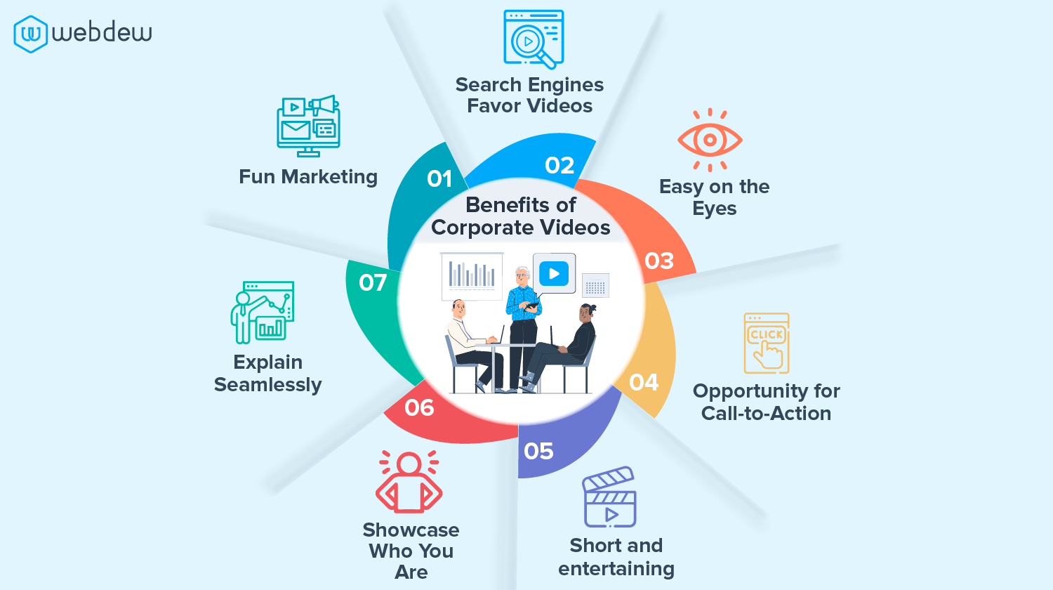 benefits-of-corporate-videos