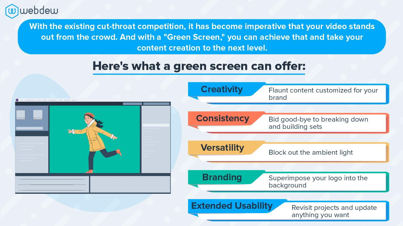 benefits-of-green-screen-1
