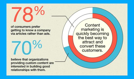 content-marketing-statistics-1
