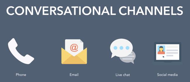 conversational-channels