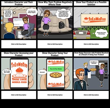 Customer Journey storyboard