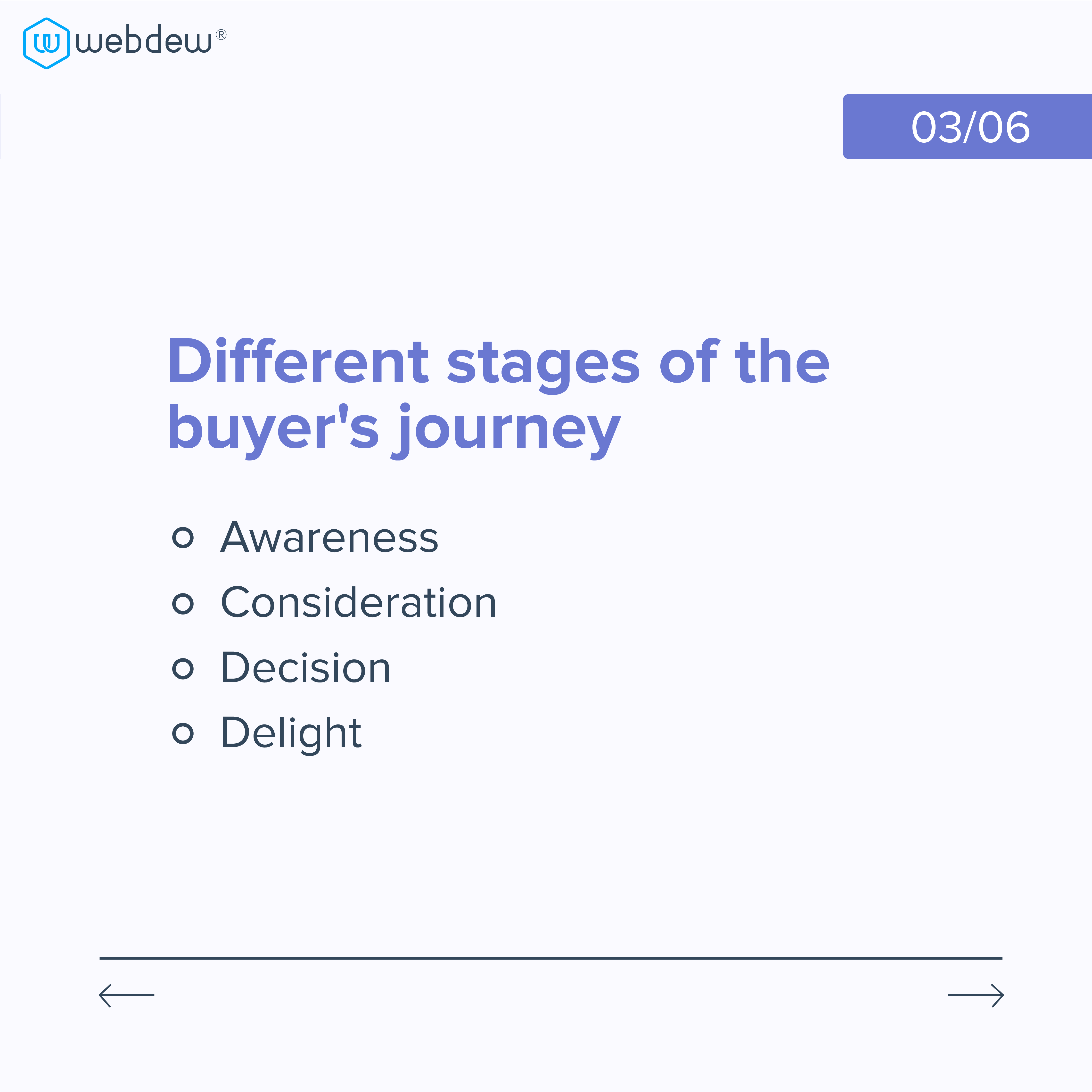 different-stages-of-the-buyers-journey