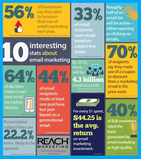email-marketing-statistics-1