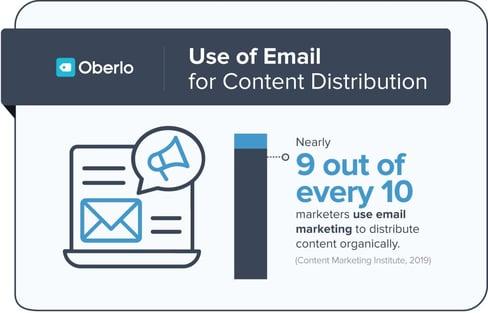 Email video marketing statistics