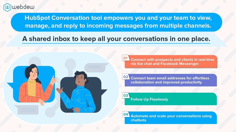 features-of-hubspot-conversations-tool