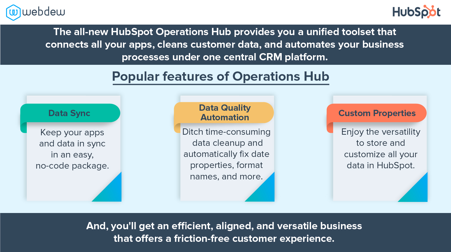 features-of-hubspot-operations-hub
