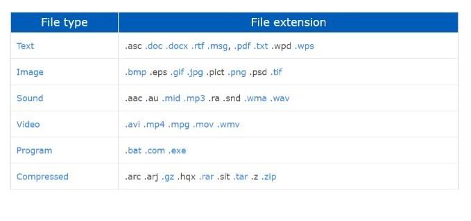 file-formats