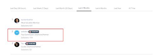 hubspot-community-webdew-three-month-rank