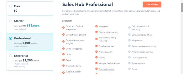 HubSpot CRM - Sales Hub Professional