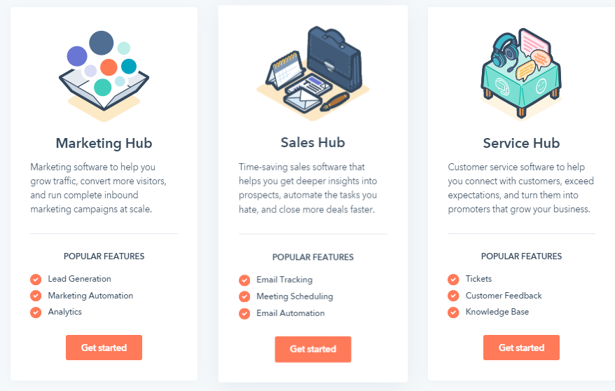 Hubspot Growth Platform Business Productivity