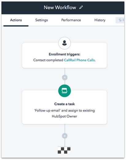 HubSpot Integration with CallRail