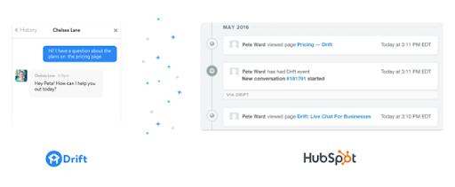 HubSpot Integration with Drift