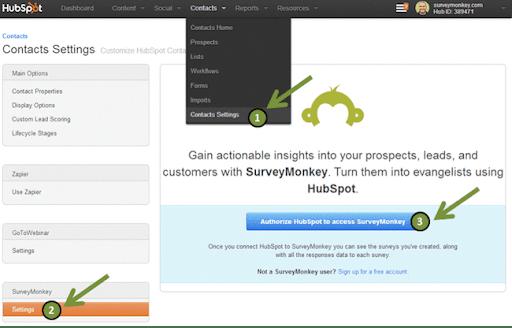 HubSpot Integration with Surveymonkey