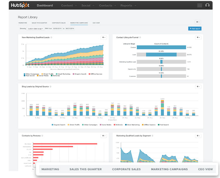 hubspot-marketing-reporting-add