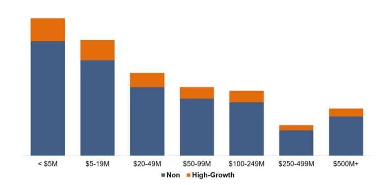 hubspot-sales-sdr -metrics-repor