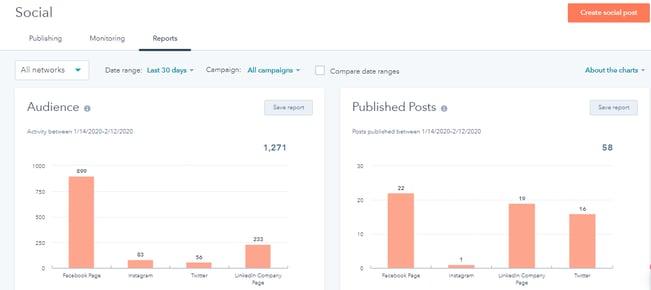 Hubspot Social Tool Filter Reports