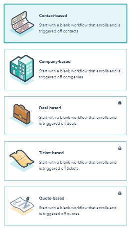 HubSpot Workflow Different Types